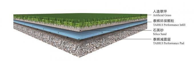 70 Density With UV-Resistance PE Foam Shock Pad Artificial Grass Shock Pad Underlay Various Thickness 0