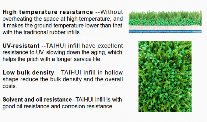 EPDM Rubber no absorbing water UV Resistant Synthetic Grass Infill Recycling For Artificial Grass System Long Lifespan 2